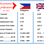 economic indicators 2017